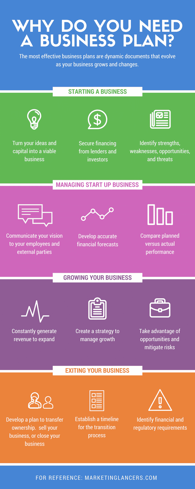 business plan inforgraphic