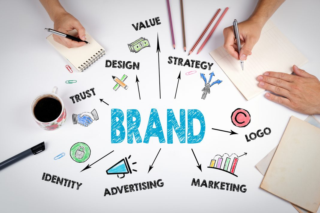 What is Branding For Cafe Promotion Strategy Malaysia